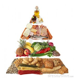 food-pyramid-9024569